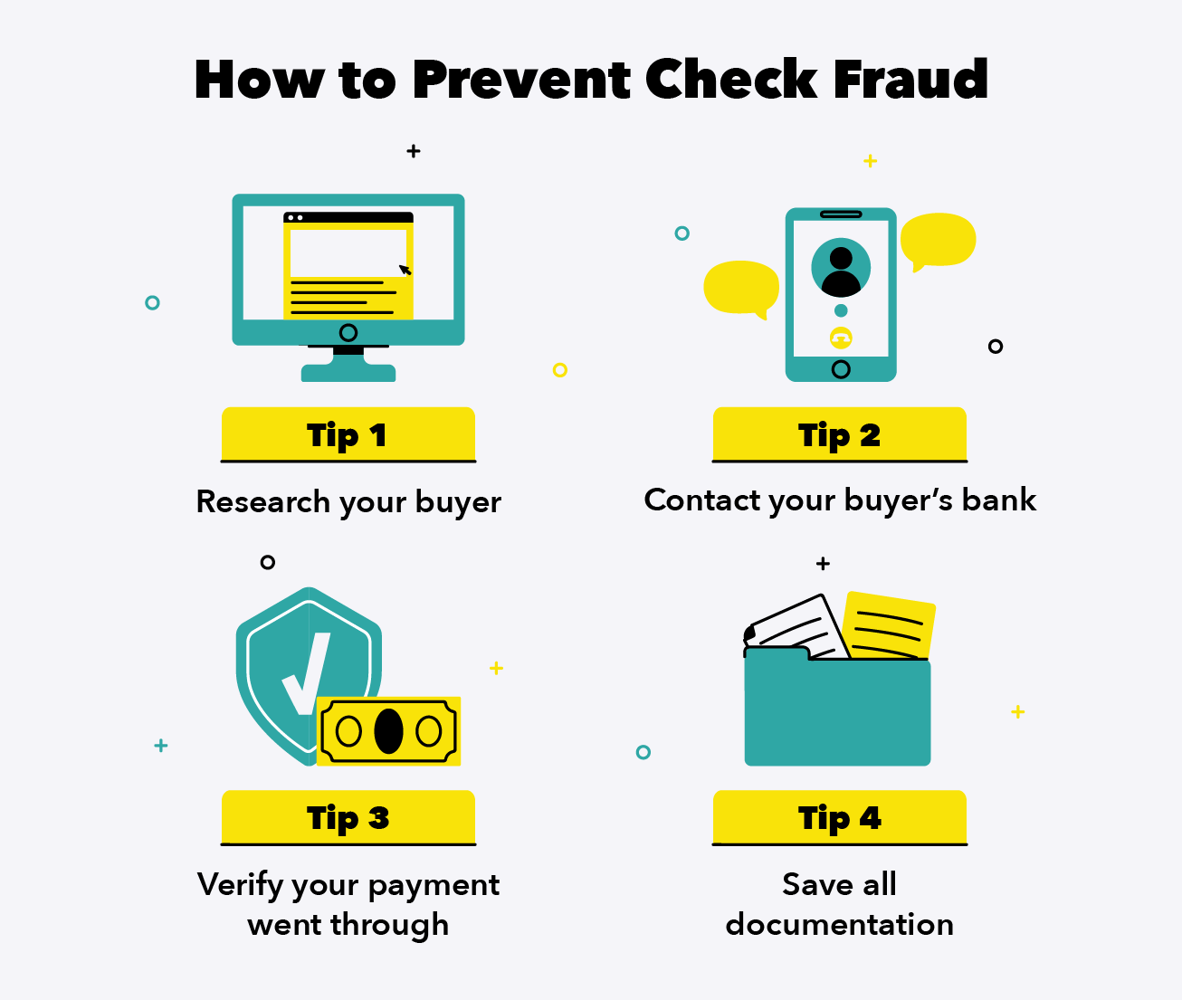 Illustrations depict the 4 ways to prevent check fraud.